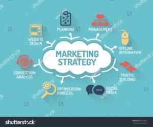 marketing - affiliation rentable